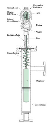 Displacer liquid level transmitter diagram