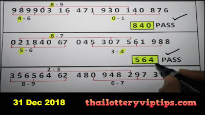 Thai lottery fix 3up game Direct Set Sure Tips 31 January 2018