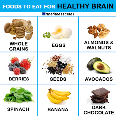 Food-For-Healthy-Brain