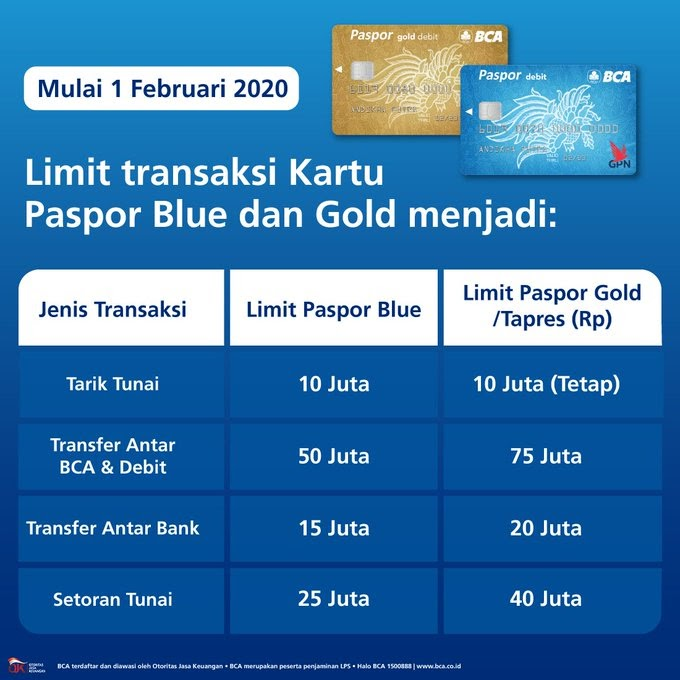 Perubahan Batas Limit Transfer Kartu Paspor Bca Tahun 2020
