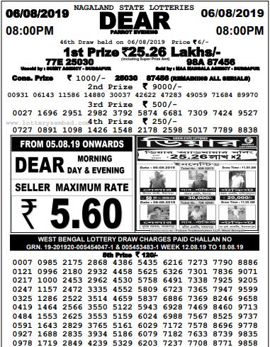 Nagaland State Lottery,Dear Parrot Evening
