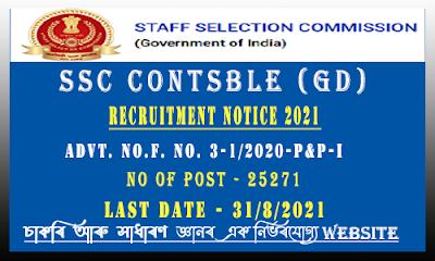 SSC Constable Recruitment 2021(25271Post)
