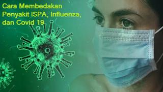Buat Info - Cara Membendakan ISPA, Influenza, dan Covid 19