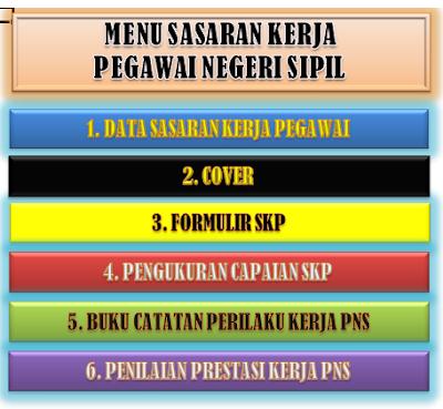 Contoh SKP TU Sekolah Excel