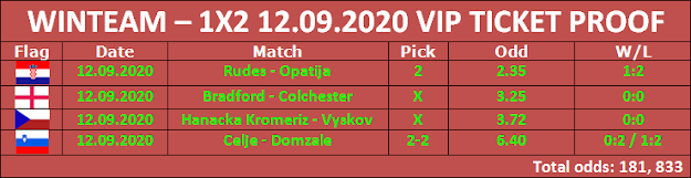 WinTeam 1x2 12.09.2020 Vip Ticket Proof Winning Team 1x2 Sure Matches