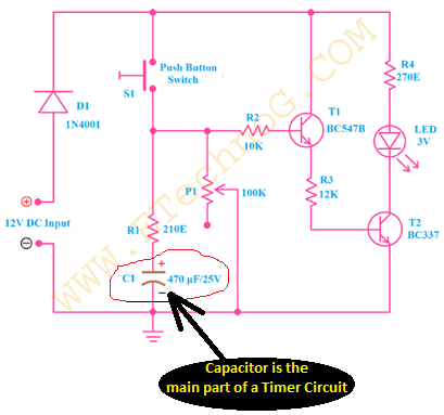why capacitor is must use in all timing circuits
