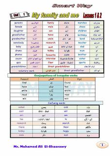 افضل مذكرة لغة انجليزية المنهج الجديد للصف الاول الاعدادي الترم الاول 2020