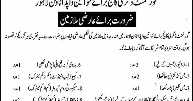 Govt Degree College For Women Wapda Town Lahore 06 August