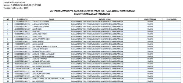 daftar nama lulus administrasi cpns kemenag