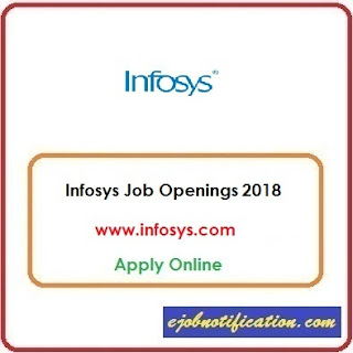 Infosys Hiring Backbase Developer Jobs in Hyderabad Apply Online