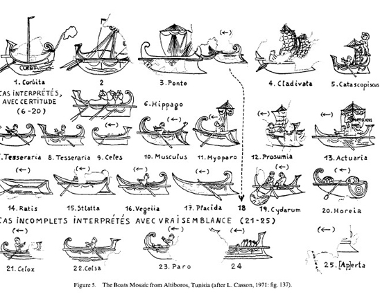 ships with concavo-convex prows feature on roman mosaics and in the famous  'observer's mosaic of roman ships' from althiburus near tunis
