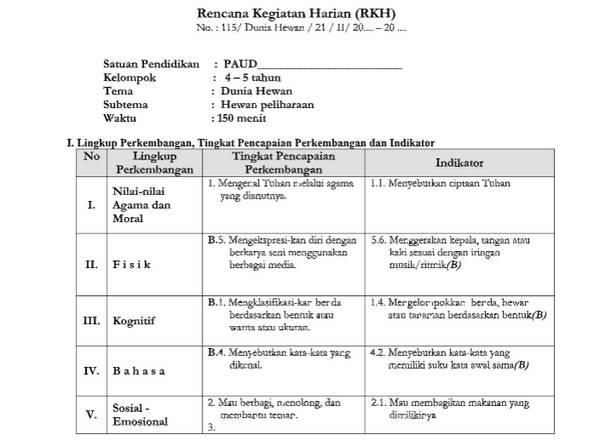 RKH Tema Dunia Hewan Sub Tema Hewan Peliharaan