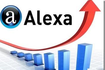 How to Increase Alexa Rank Rating