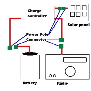 solar panel wiring diagram | all about wiring diagram multi panel wiring diagram ht panel wiring diagram #14