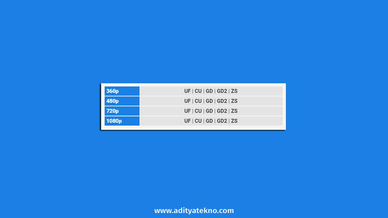 Cara Memasang Download Box Responsive Seperti Situs Anime