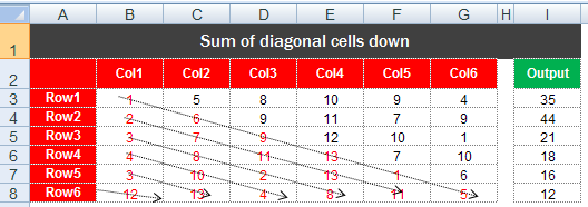 how to show sum of cells in excel