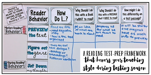 Is it possible to prepare your students for standardized reading tests without kill and drill test prep? I believe you can honor your readers workshop and the foundation you have laid all year long with this reading test prep framework. 3rd, 4th, 5th, and 6th grade teachers, help your students connect what they've learned all year to the strategies and skills they will need to use for their reading test!