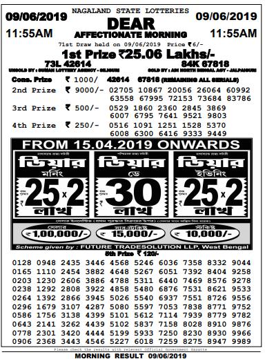 Dear Affectionate Morning Sambad Lottery Result
