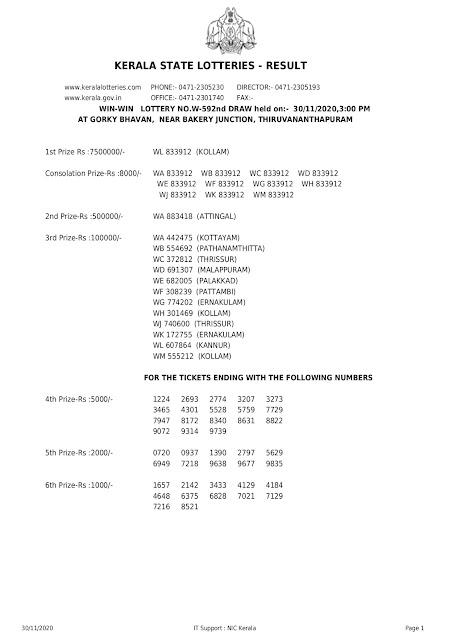 Keralalottery, Live Kerala Lottery Results Today 30-11-2020, Kerala Lottery Result Win Win, Win Win Lottery Online, W 592, Kerala Lottery Today