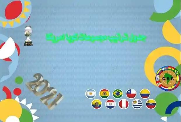 كوبا امريكا 2021,كوبا امريكا,مباريات كوبا أمريكا 2021,كوبا أمريكا 2021,بطولة كوبا امريكا 2021,جدول مواعيد مباريات كوبا أمريكا 2021,ترتيب مجموعات كوبا امريكا 2021,كوبا اميركا 2021,ترتيب تصفيات كاس العالم امريكا الجنوبية,ترتيب هدافي تصفيات كاس العالم امريكا الجنوبية,مواعيد مباريات كوبا أمريكا 2021,كوبا أمريكا,موعد انطلاق كوبا امريكا 2021,جدول المباربات كوبا امريكا 2021,كوبا امريكا 2021 موعد كوبا امريكا 2020,كوبا امريكا 2020,كوبا أمريكا 2021 المجموعات,جدول مباريات كوبا أمريكا