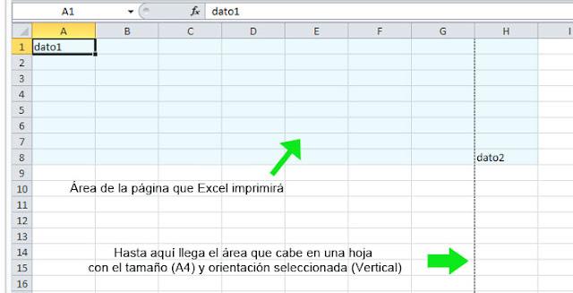 Ejemplo del área de una página que Excel de forma predeterminada imprime.