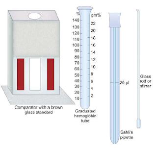 Sahli's hemoglobinometer