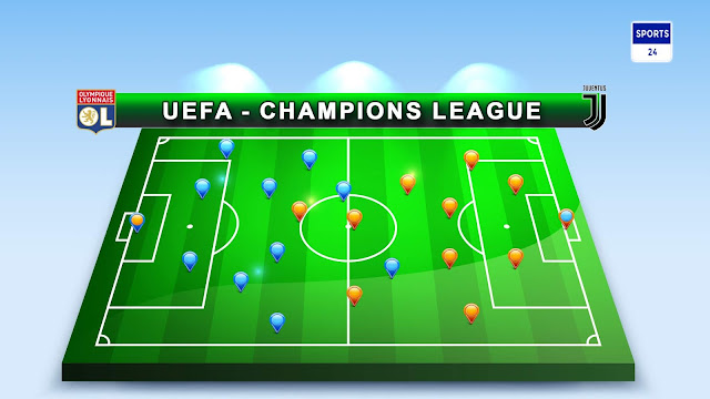 Confirmed line-ups: Lyon vs Juventus Champions League