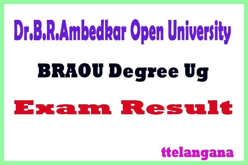 Dr.B.R.Ambedkar Open University (BRAOU) Exam Results