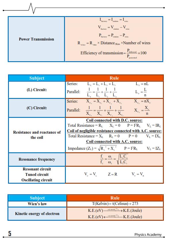 قوانين الفيزياء لثالثة ثانوي لغات في 5 ورقات 4_005