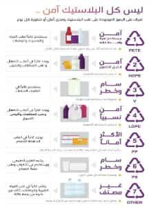 احذر من استخدام البلاستيك