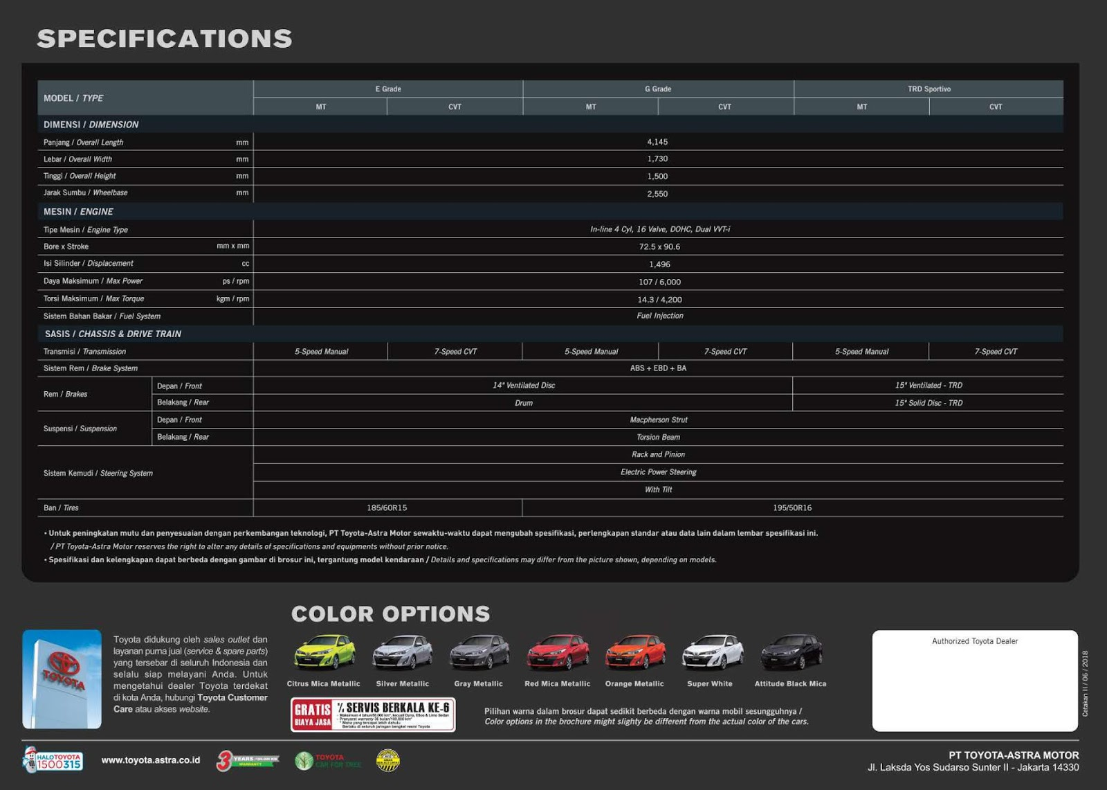 New Yaris - Info Spesifikasi, harga Toyota Yaris Bali, promo Toyota Yaris Bali 6