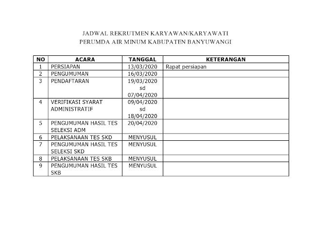 Rekrutmen Perusahaan Umum Daerah Air Minum Kabupaten Banyuwangi