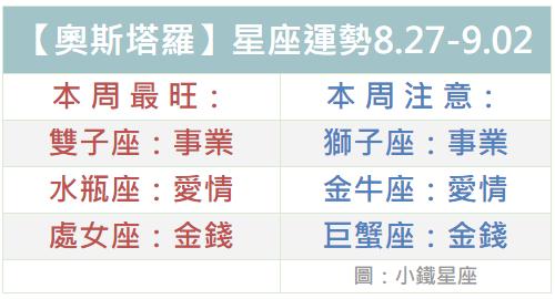 【奧斯塔羅】一週星座運勢2018.8.27-.9.02