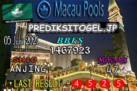 Prediksi Wangsit Togel Macau Sabtu 05 Juni 2021