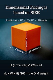 L x W x H / 166 = DIM weght