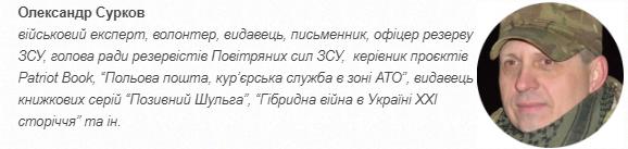 Олександр Сурков