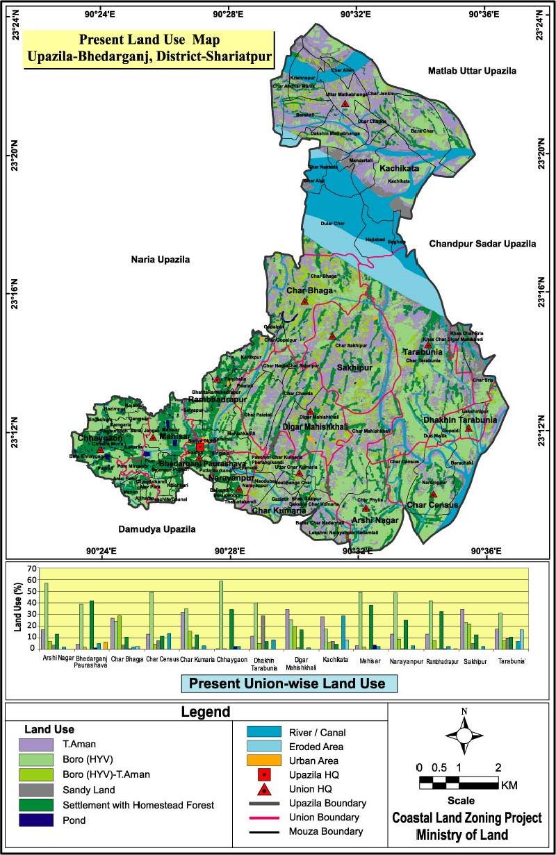 Bhedarganj Upazila Mouza Map Shariatpur District Bangladesh