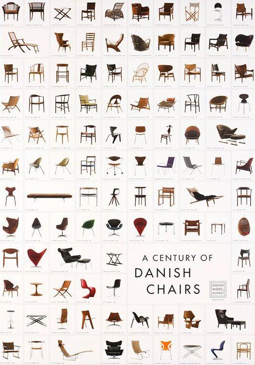 desain kursi kayu cafe