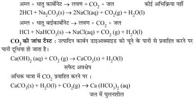 10 Class Science Notes in hindi chapter 2 Acids Bases and Salts