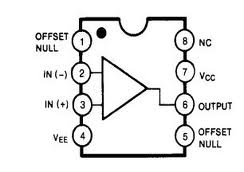 Dictionary of Electronic Components: LM741