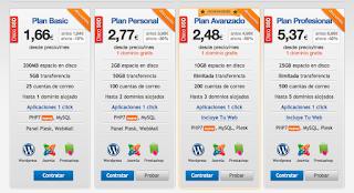 precio-de-un-hosting-barato-y-confiable