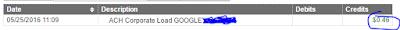 Saldo Verifikasi dari Google Adsense