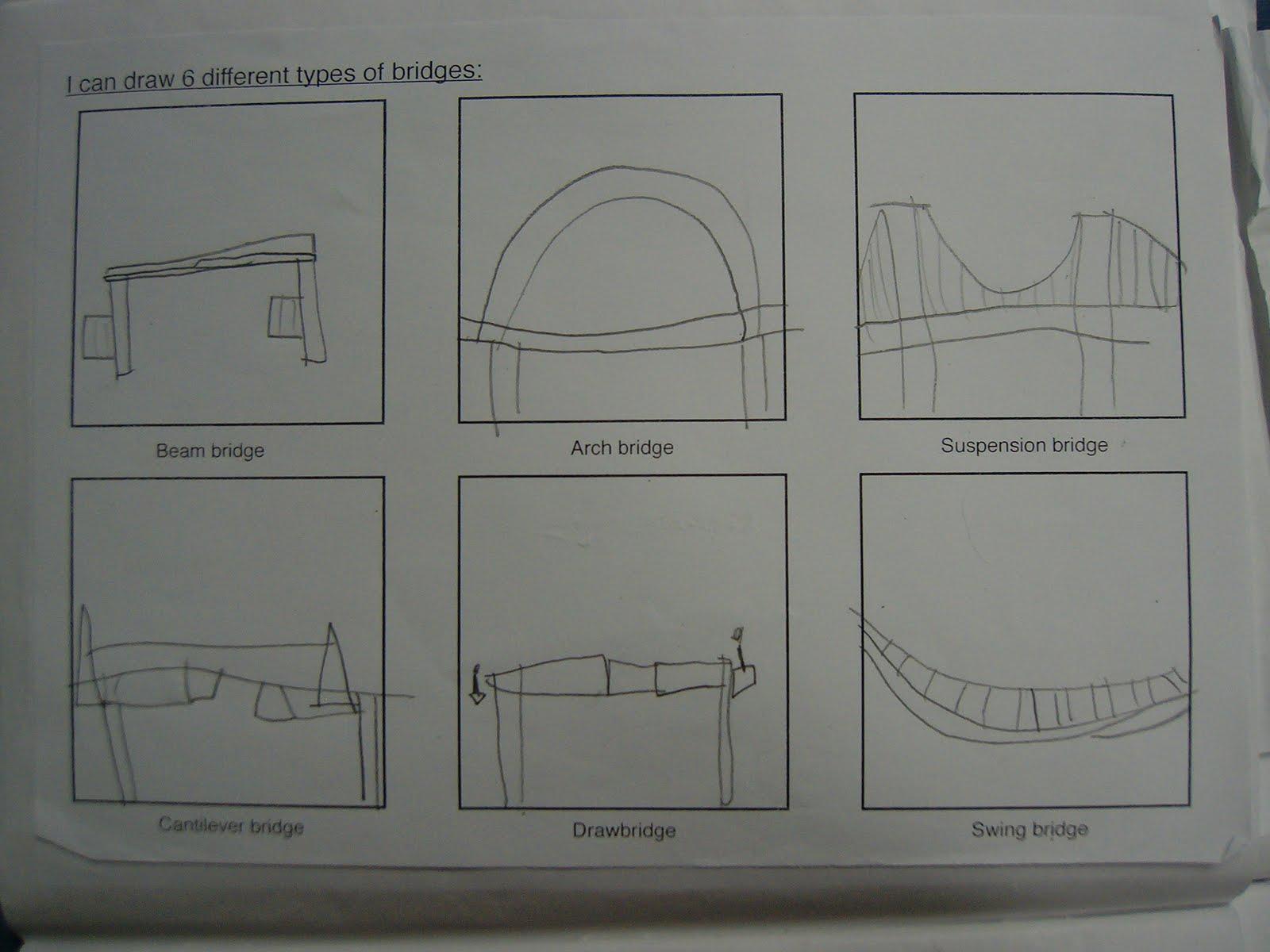 Cantilever Bridge Diagram Diagram Of Drawbridge