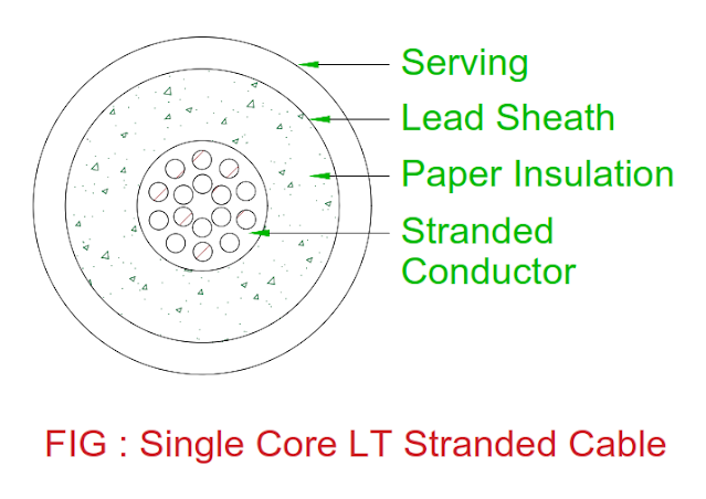 single-core-li-stranded-cable