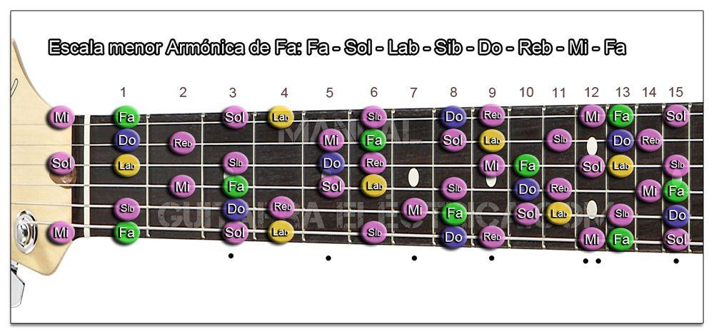 Escala Guitarra menor Armónica (Fa - F)