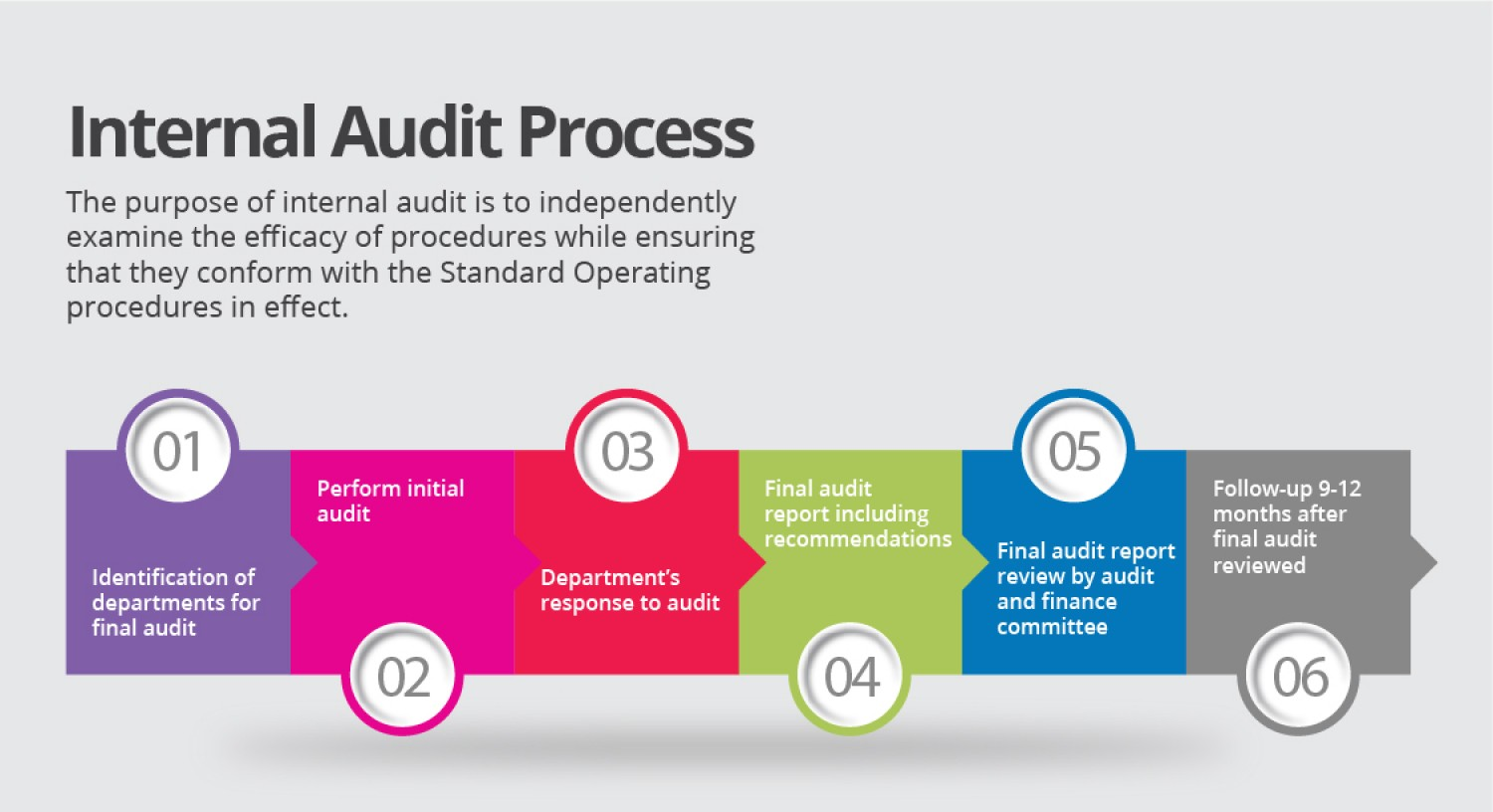 "the audit One area where we see significant potential is in the transformation of the audit "" it's a massive leap to go from traditional audit approaches to one that fully."
