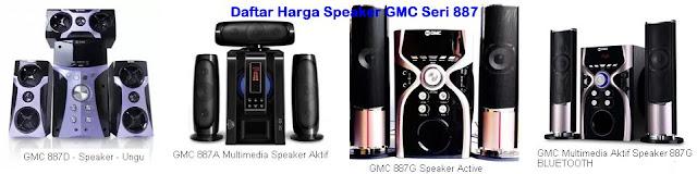 harga-speaker-aktif-gmc-887