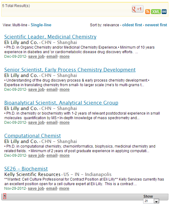 chemjobber 4 positions in lilly shanghai temp job listed in