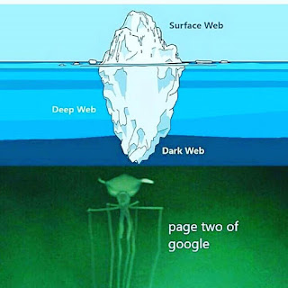 Different level of the web