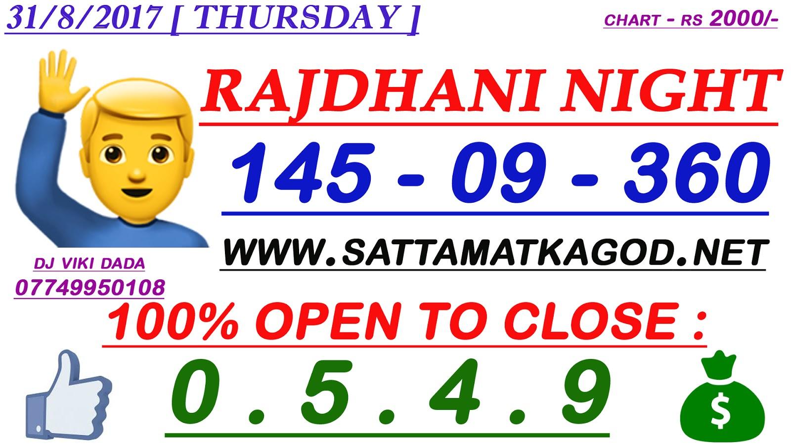 Rajdhani chart day